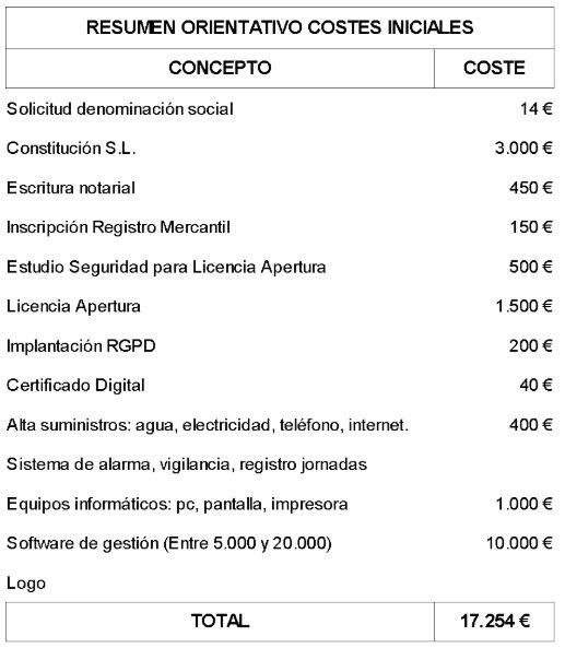 estudio de costes asesoria