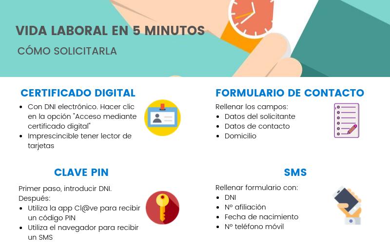 Infografia cómo solicitar vida laboral en 5 minutos