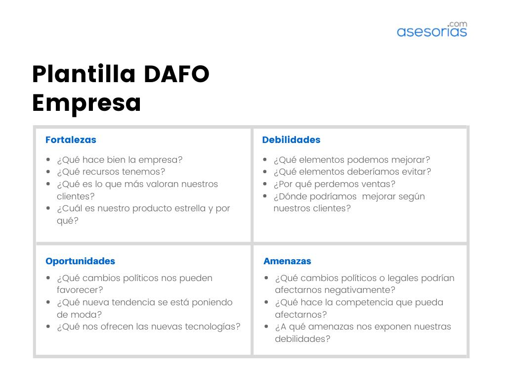 matriz DAFO empresa