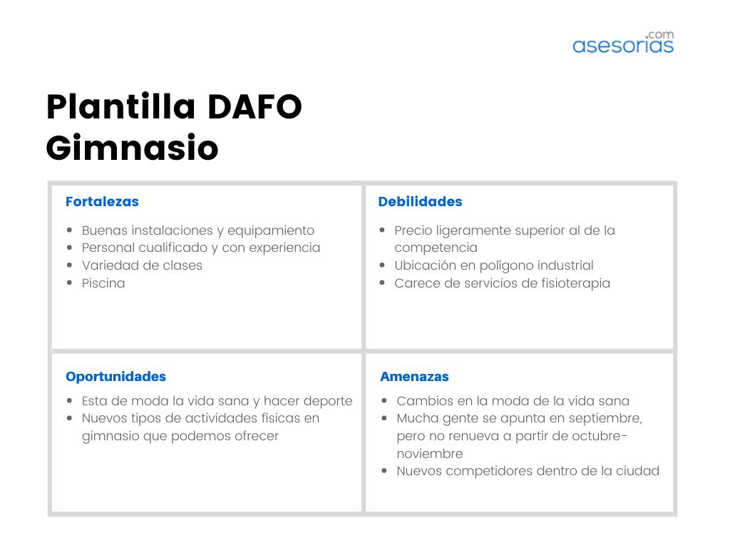 análisis DAFO gimnasio