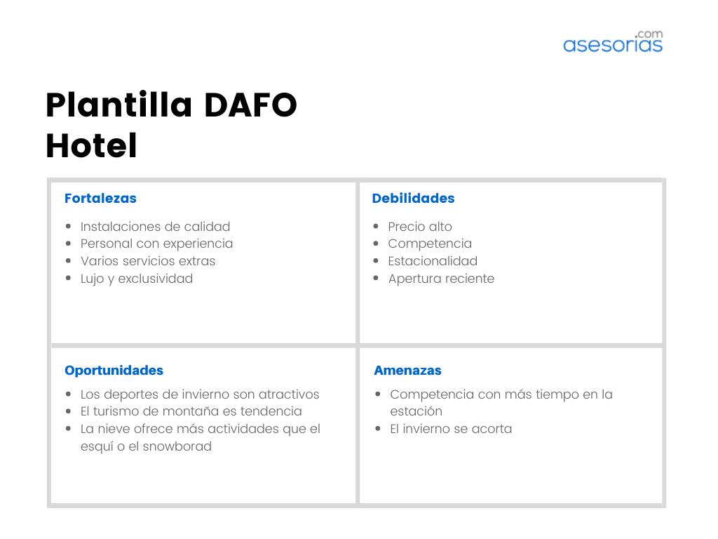 análisis DAFO hotel