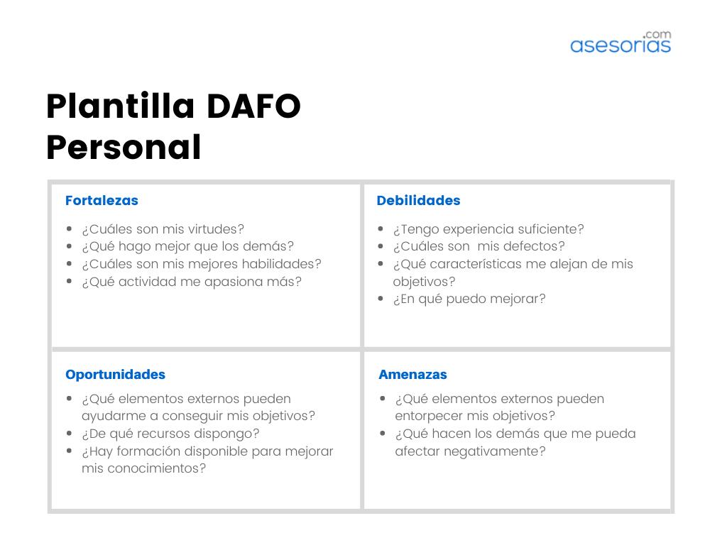 matriz DAFO personal