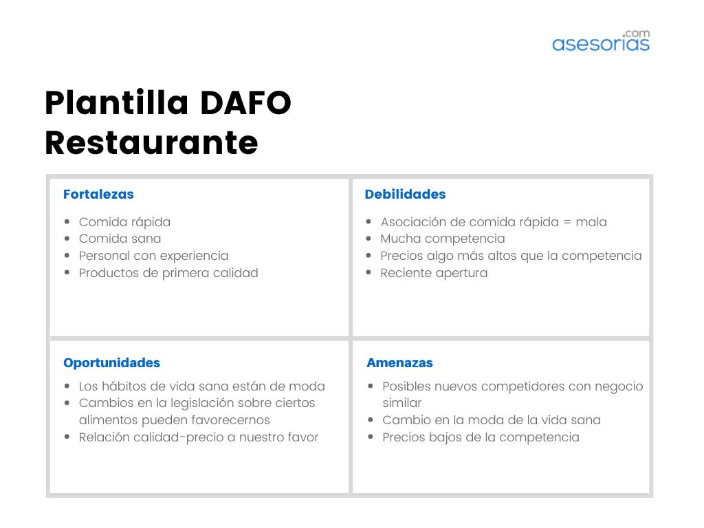 análisis DAFO restaurante