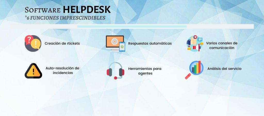 software helpdesk