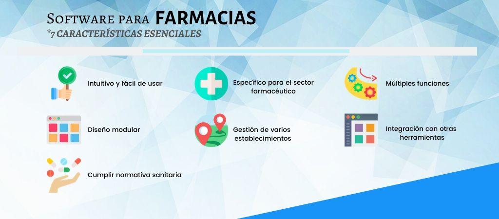 software farmacias