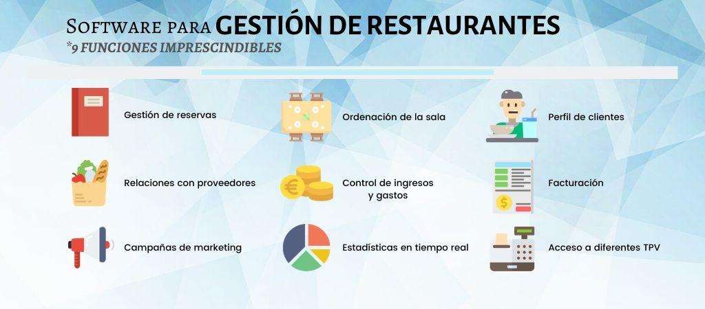 Funciones software restaurantes
