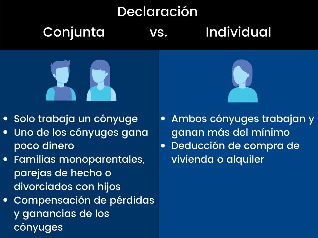 Declaracion conjunta o individual
