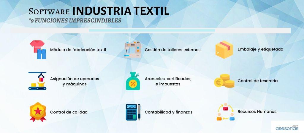 infografia software erp textil