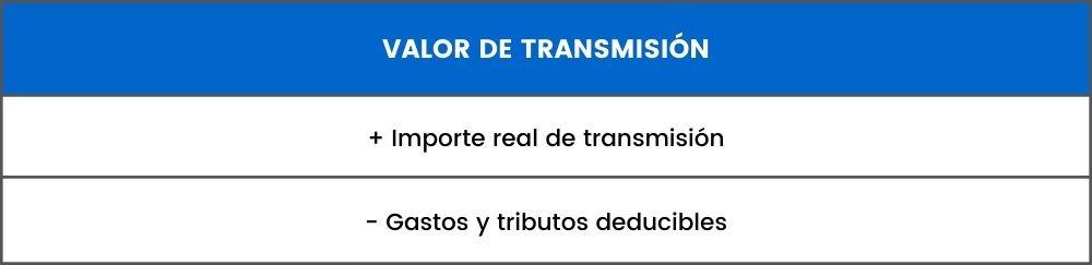 valor transmision