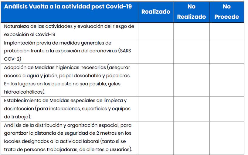 Cuestionario reincorporación al trabajo coronavirus