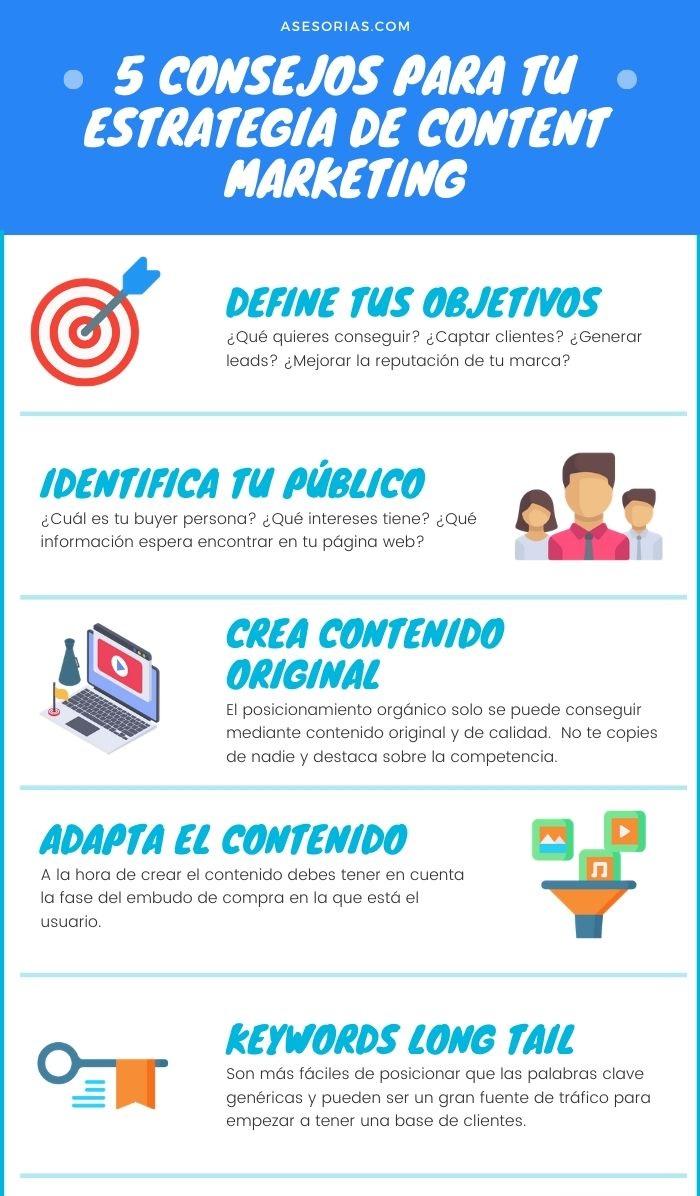 infografia sobre marketing de contenidos