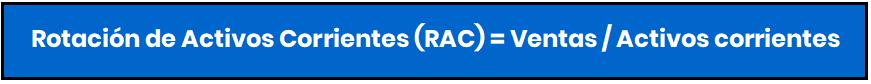 Rotación de Activo corriente formula