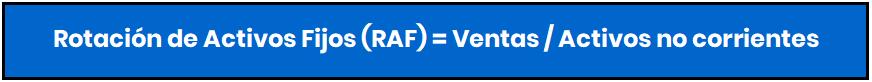 Rotación de Activo fijo formula