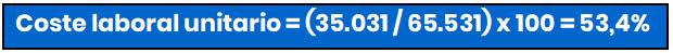 Imagen calculo coste laboral unitario 03