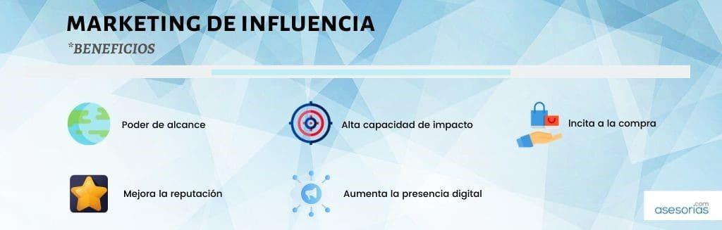 beneficios del marketing de influencia