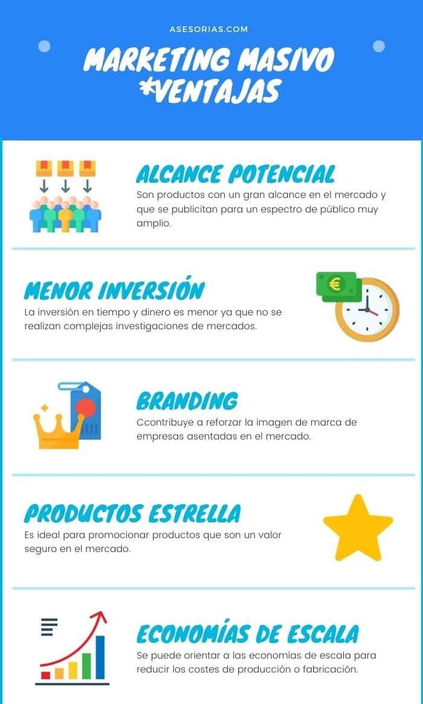 ventajas del marketing masivo