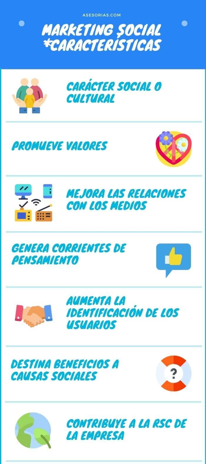 caracteristicas del marketing social
