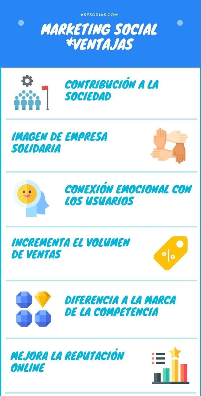 ventajas del marketing social